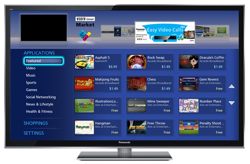 panasonic smart tv 001