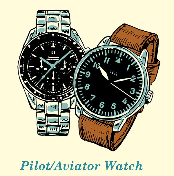 art-of-man-scout-life-watch-guide-6